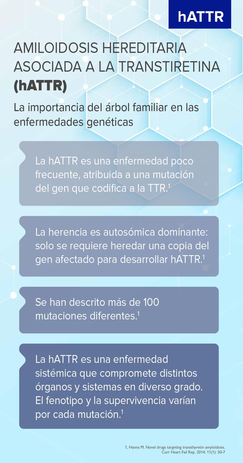 PTC_1_Placa-hATTR-1